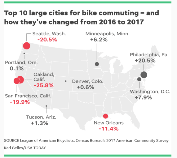 Bicycle Coalition