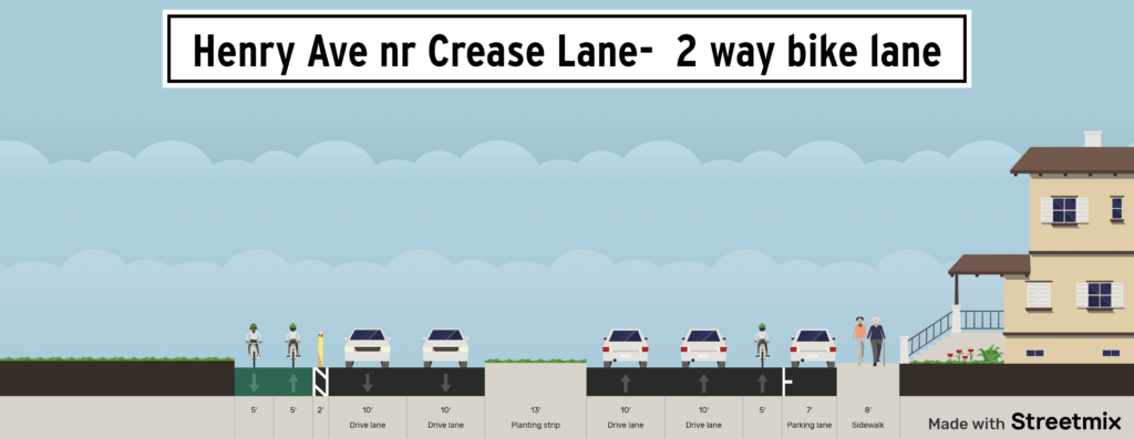 Henry Ave two way protected bike lane proposal